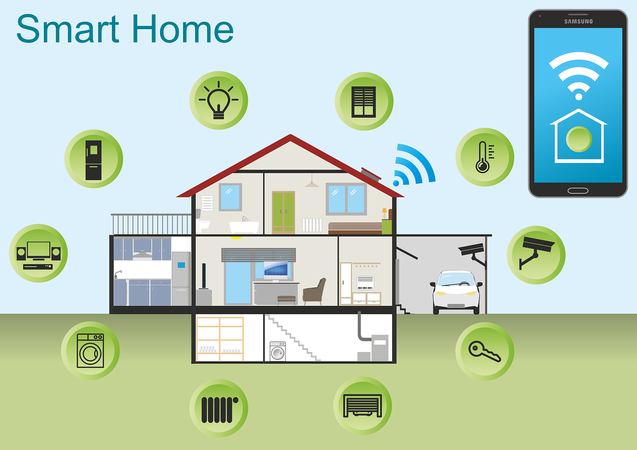 Kizilhan Smart Home